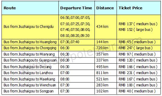 Jiuzhaigou Bus Stations How To Get To From Jiuzhaigou